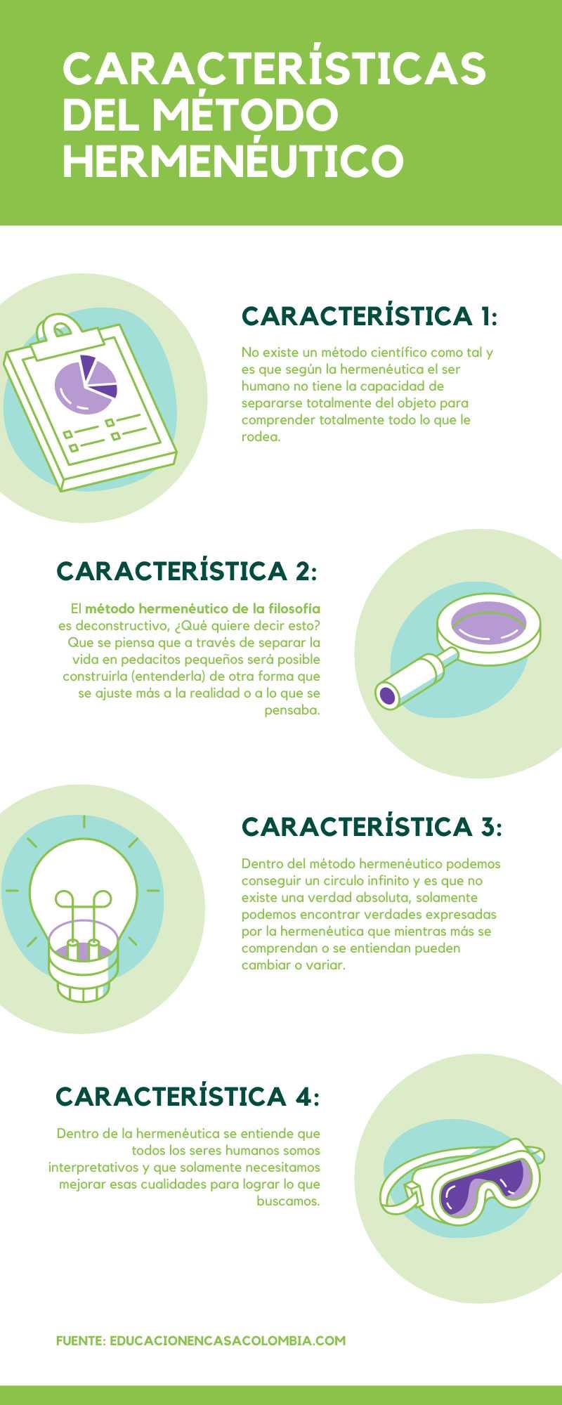 características del método hermenéutico